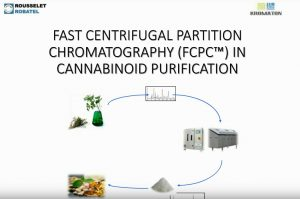 Cannabinoid Extract Purification with FCPC